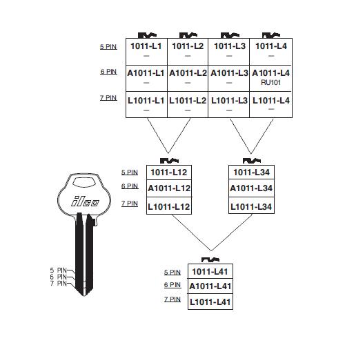 Ilco 1011-L12 Key Blank : Corbin, Russwin - L12-5