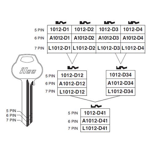 Ilco L1012-D1 Key Blank : Corbin, Russwin