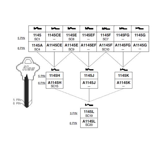 Ilco A1145EF Key Blank : Schlage - 35-101-EF