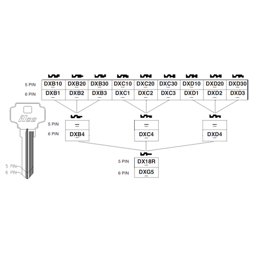 Ilco DXD5 Key Blank : Dexter, Master - 62-GM